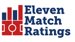 Eleven Match Ratings